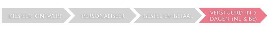 consumenten-bedankjes-bestellen-bij-locomix